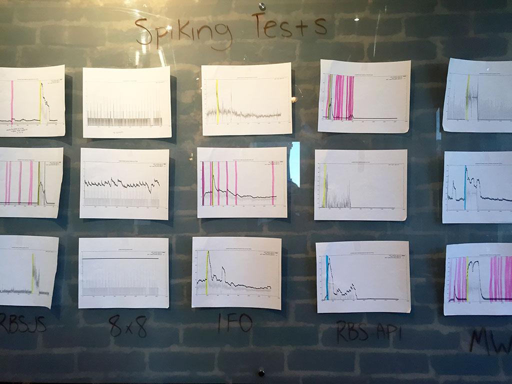 GNUPlot graphs